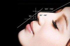 <b>哪些鼻型适合注射隆鼻</b>