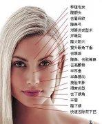 SKG童颜嫩肤可以代替整形美容